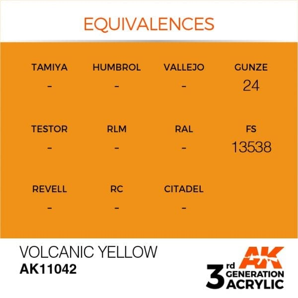 EQUIVALENCES-42