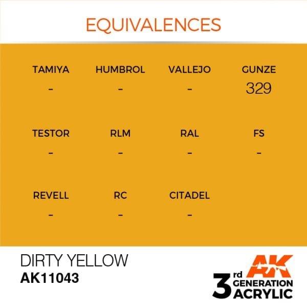 EQUIVALENCES-43