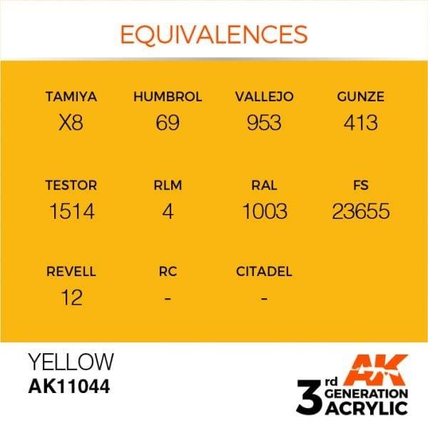 EQUIVALENCES-44