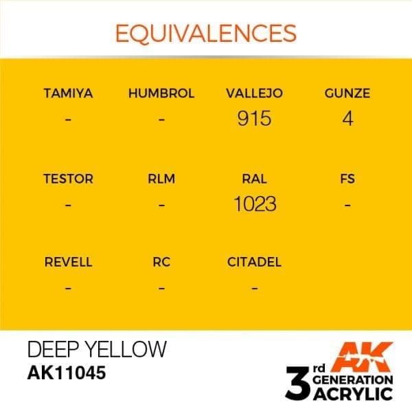 EQUIVALENCES-45