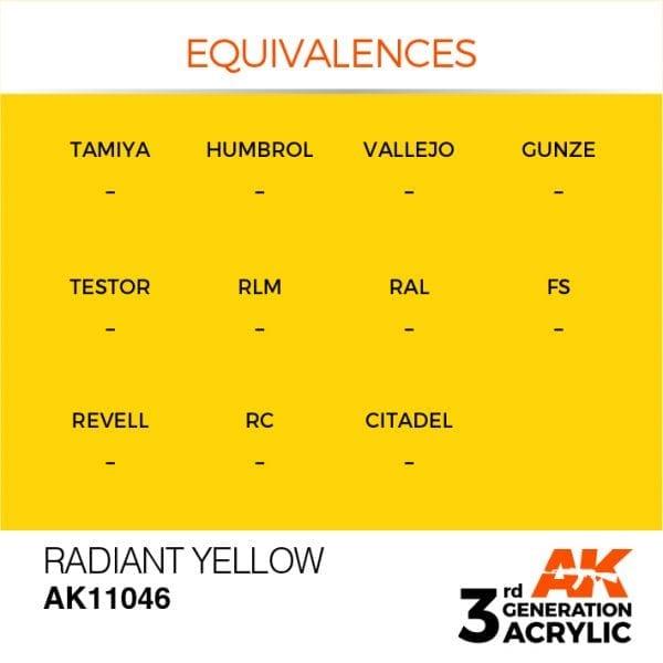 EQUIVALENCES-46