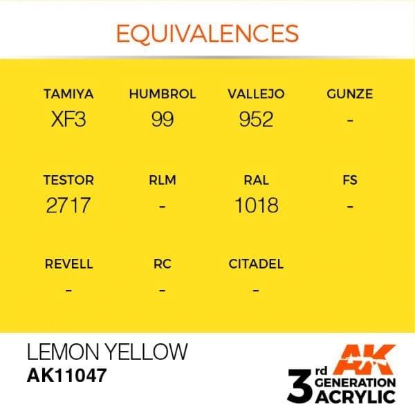 EQUIVALENCES-47