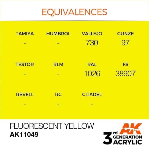 EQUIVALENCES-49