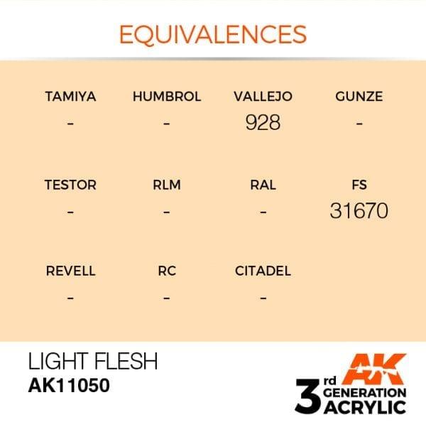 EQUIVALENCES-50