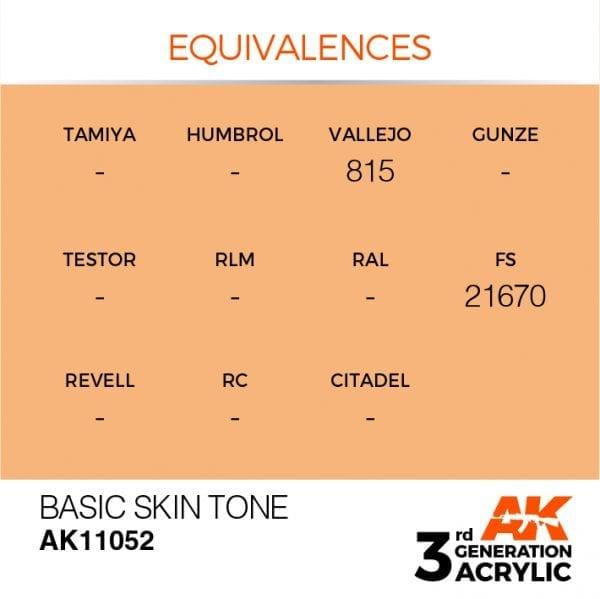 EQUIVALENCES-52