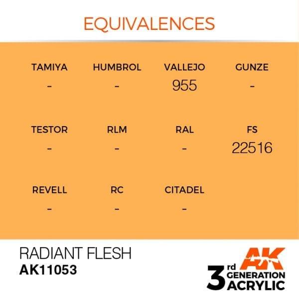 EQUIVALENCES-53