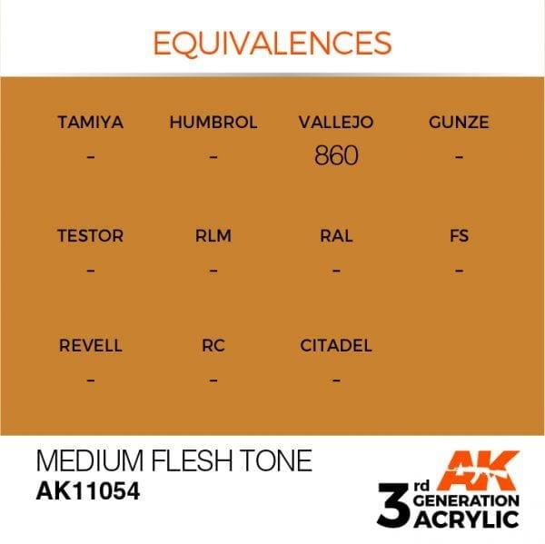 EQUIVALENCES-54