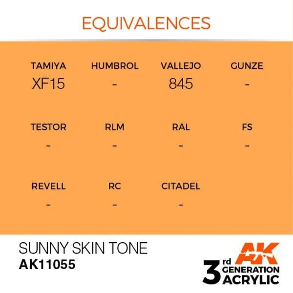 EQUIVALENCES-55