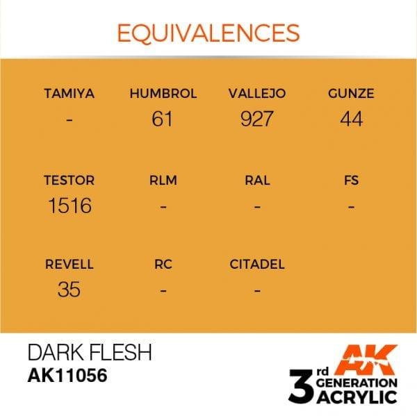 EQUIVALENCES-56