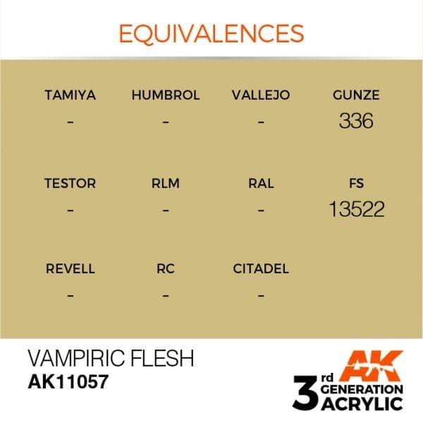 EQUIVALENCES-57