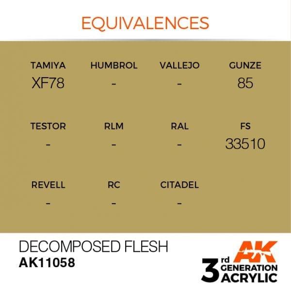 EQUIVALENCES-58
