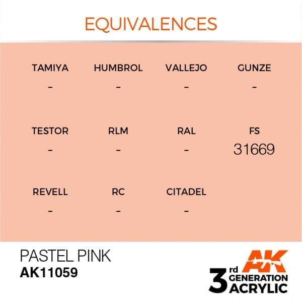 EQUIVALENCES-59