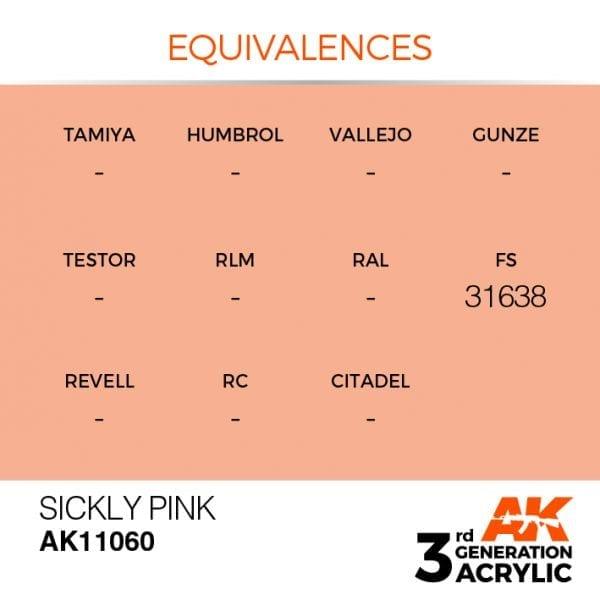 EQUIVALENCES-60