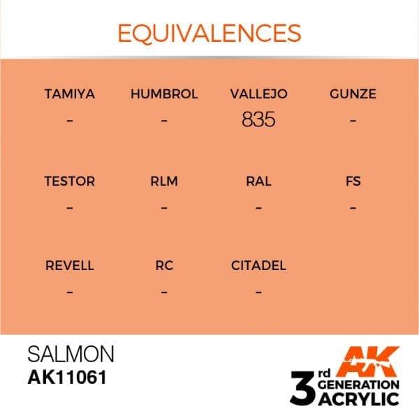 EQUIVALENCES-61