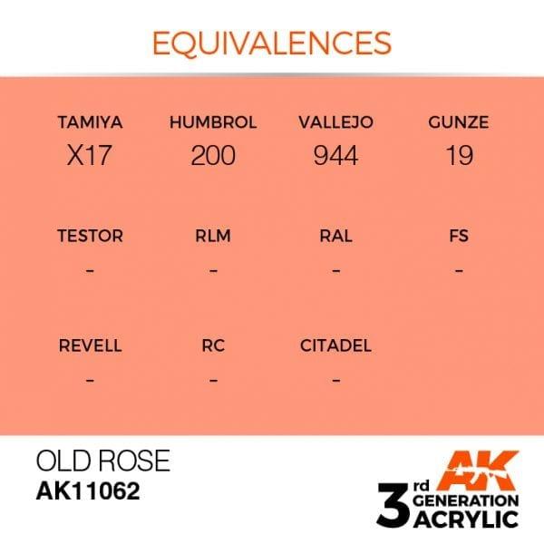 EQUIVALENCES-62
