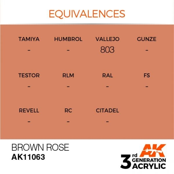 EQUIVALENCES-63