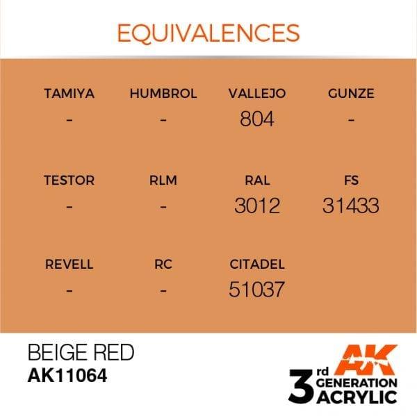 EQUIVALENCES-64