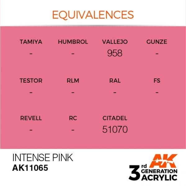 EQUIVALENCES-65