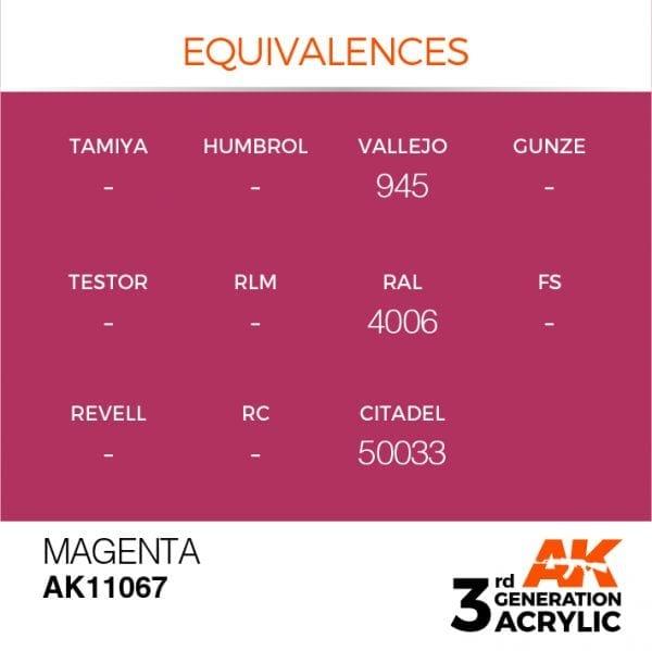 EQUIVALENCES-67
