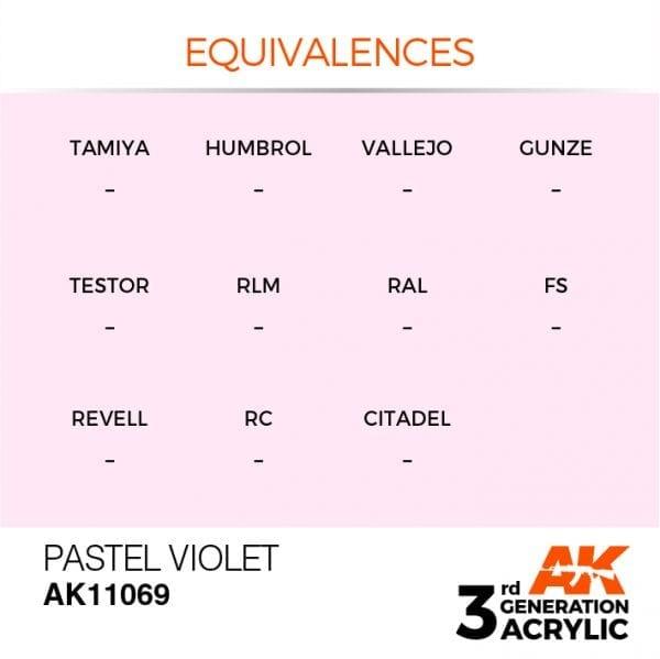 EQUIVALENCES-69