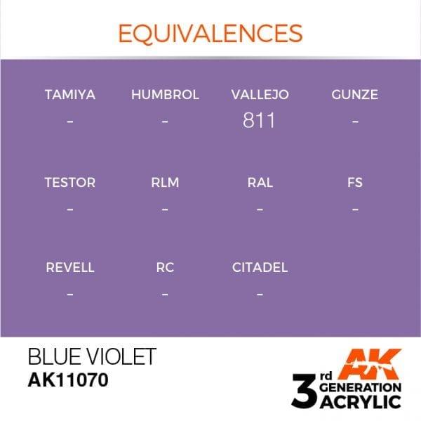 EQUIVALENCES-70