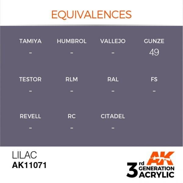 EQUIVALENCES-71