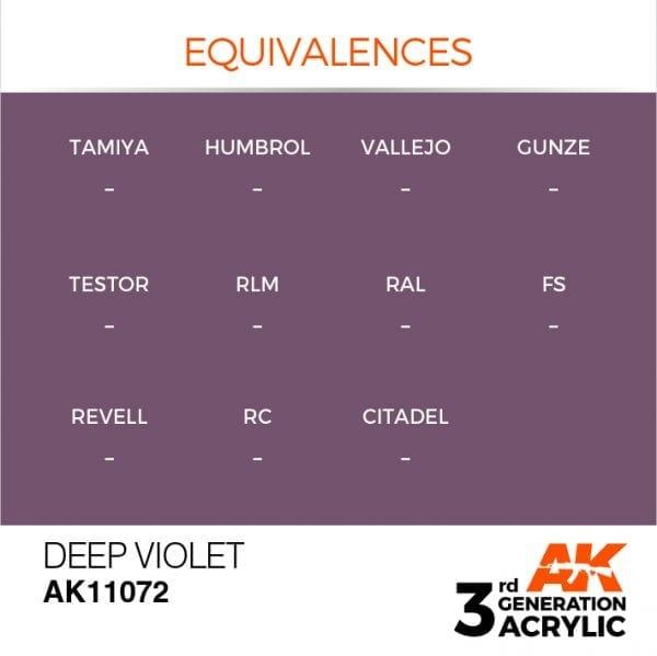 EQUIVALENCES-72