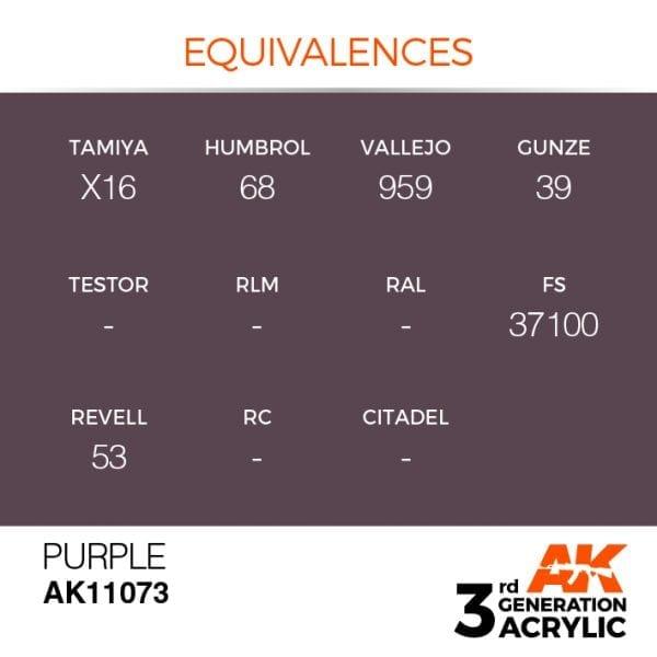 EQUIVALENCES-73