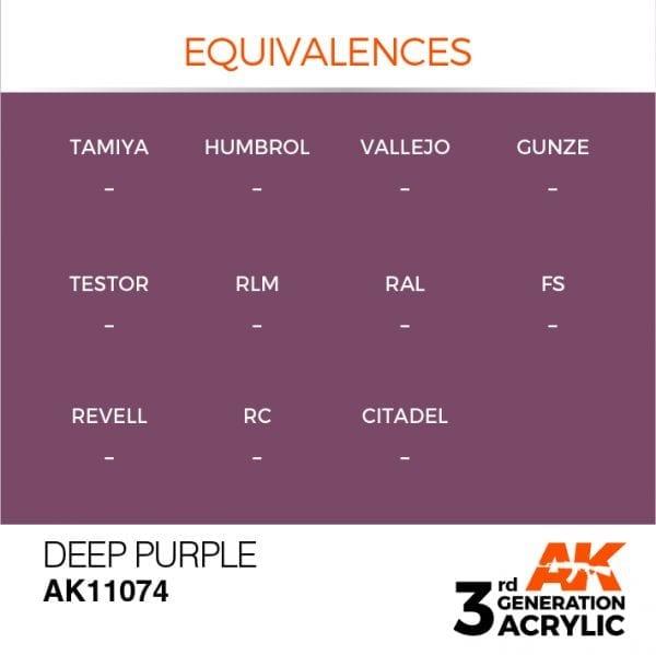 EQUIVALENCES-74