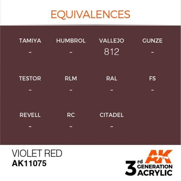 EQUIVALENCES-75