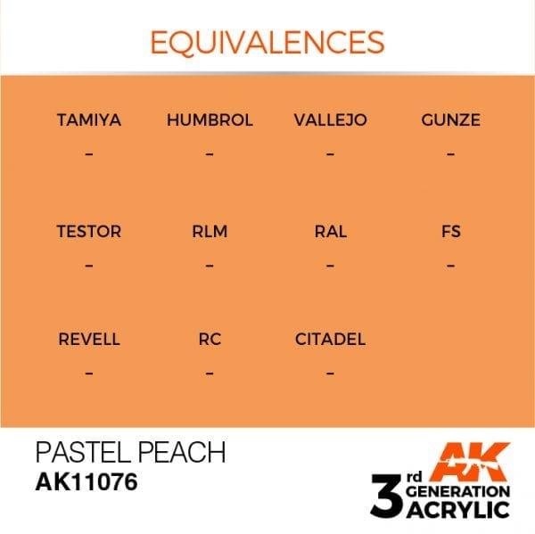 EQUIVALENCES-76