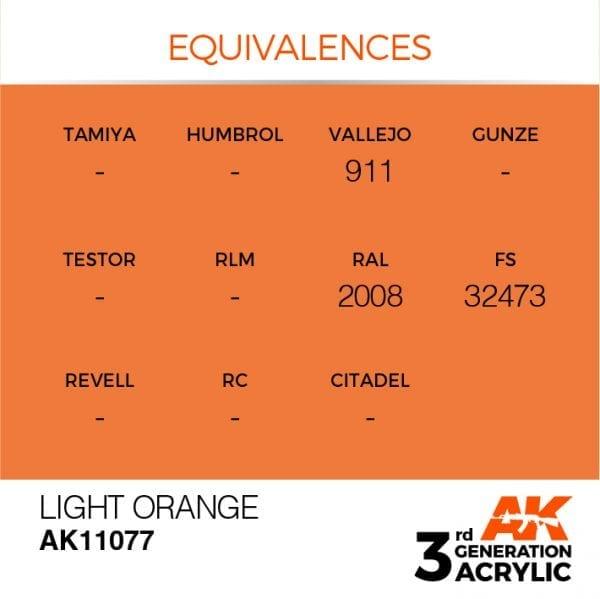 EQUIVALENCES-77