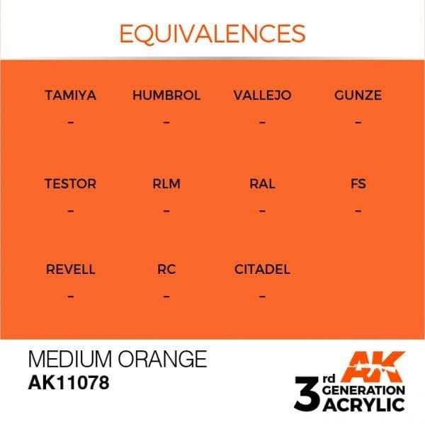 EQUIVALENCES-78