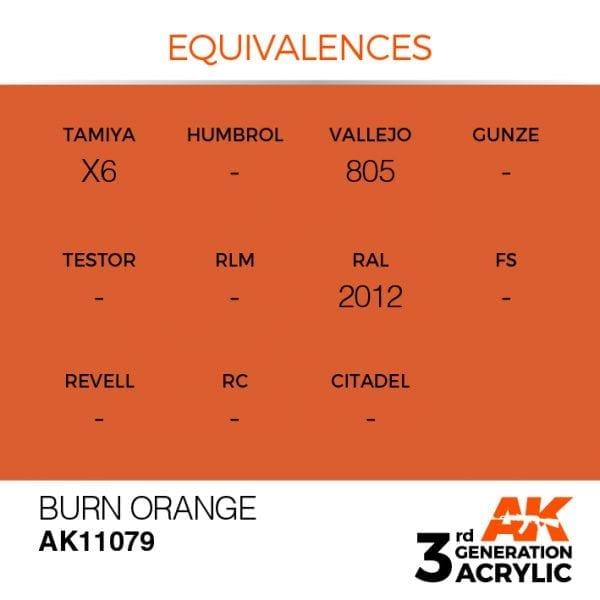 EQUIVALENCES-79