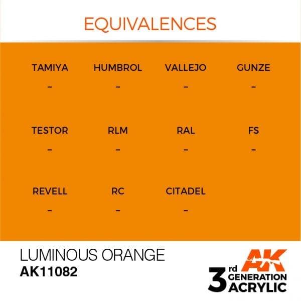 EQUIVALENCES-82