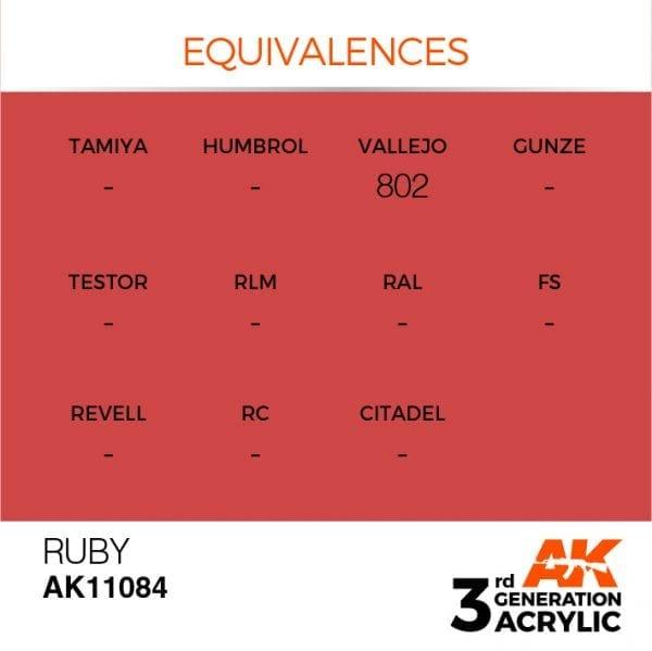 EQUIVALENCES-84