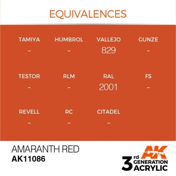 EQUIVALENCES-86