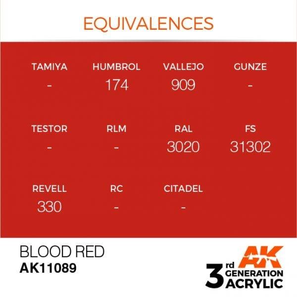 EQUIVALENCES-89