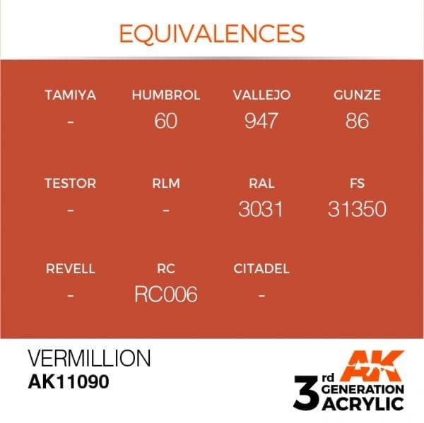 EQUIVALENCES-90