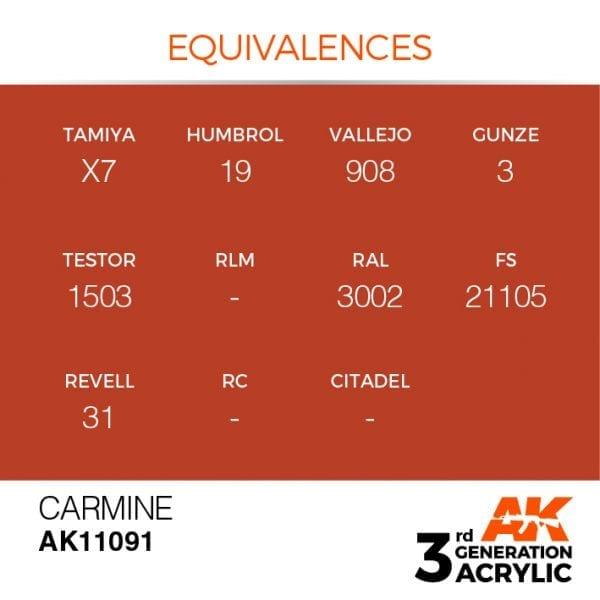 EQUIVALENCES-91