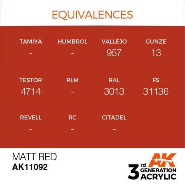 EQUIVALENCES-92