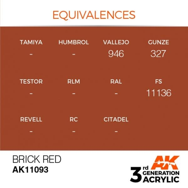 EQUIVALENCES-93