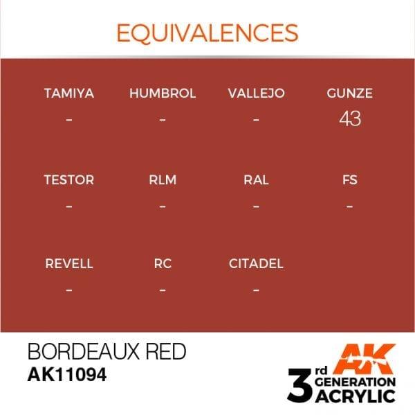 EQUIVALENCES-94