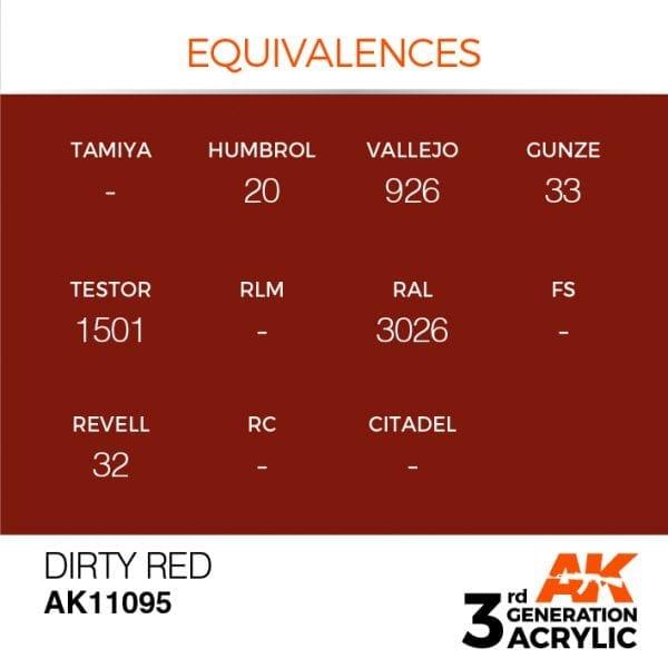 EQUIVALENCES-95