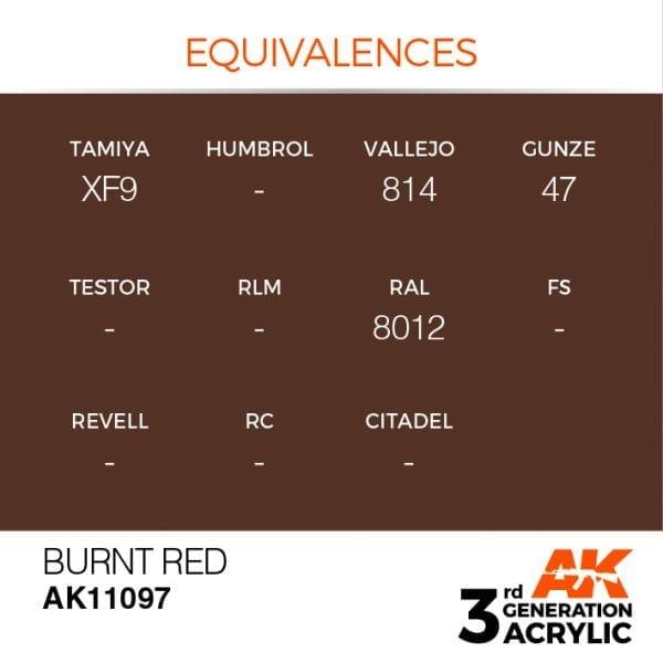 EQUIVALENCES-97