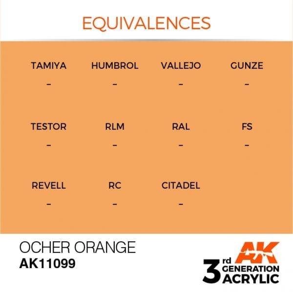 EQUIVALENCES-99