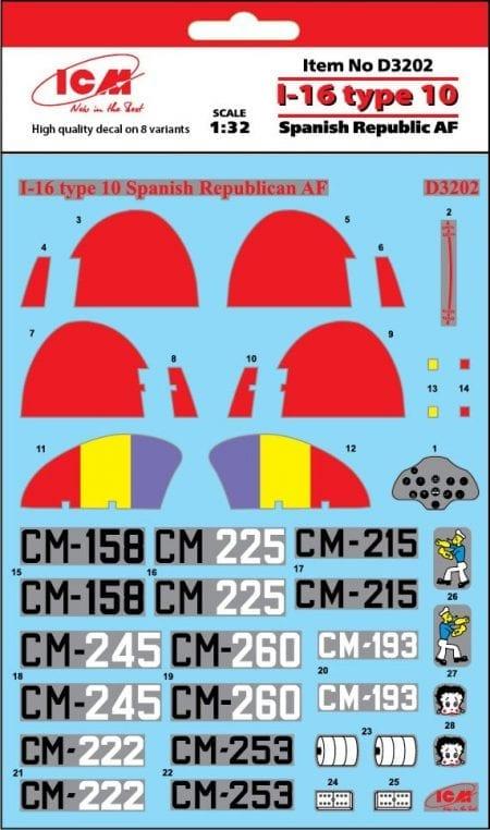 ICM D3202_detail