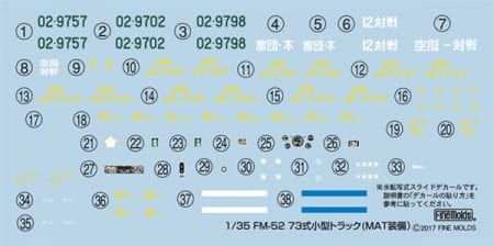 FM52&53デカールレイアウト