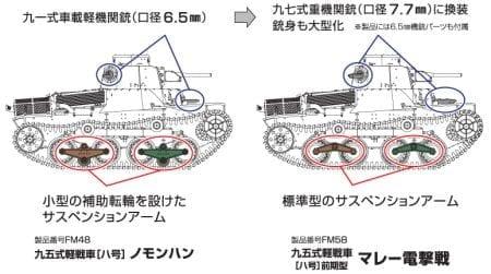 type95-tigai2