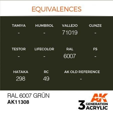 AK11308 RAL 6007 GRÜN